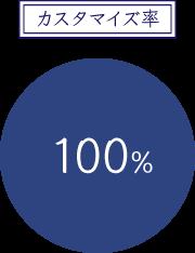 カスタマイズ率100%